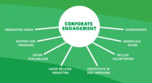 Oxfam Marketing Plan