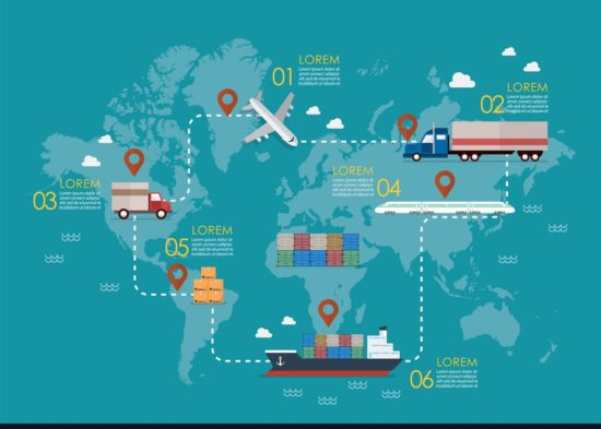 The Role of Logistics in Global Trade
