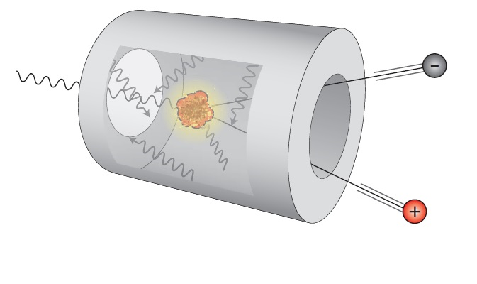 Antimatter and its Potential for energy