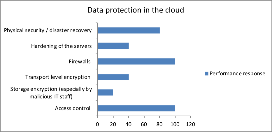 Enterprise Infrastructure Convergence: Path to Cloud Computing Cost Optimization and Management