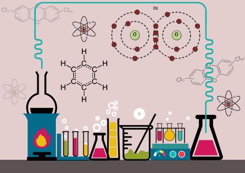 Chemistry Writing Help