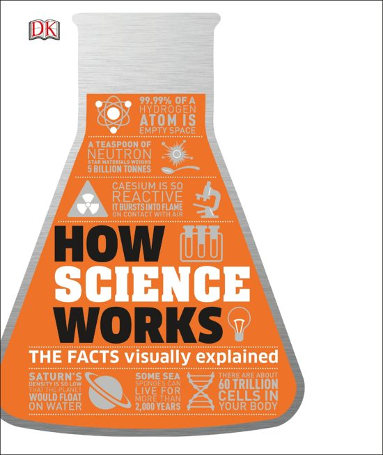 How Science Works
