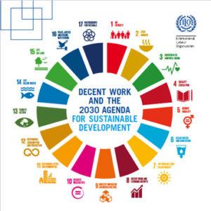 ILO Decent Work Indicators and Work Dignity