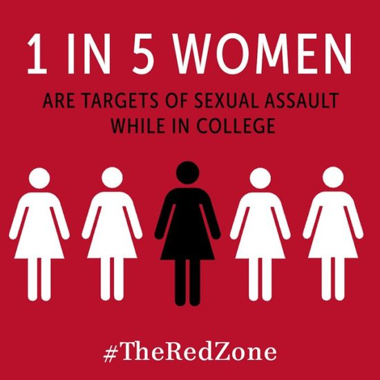 Shocking Research On University Rape Culture & Campus Sexual Assaults