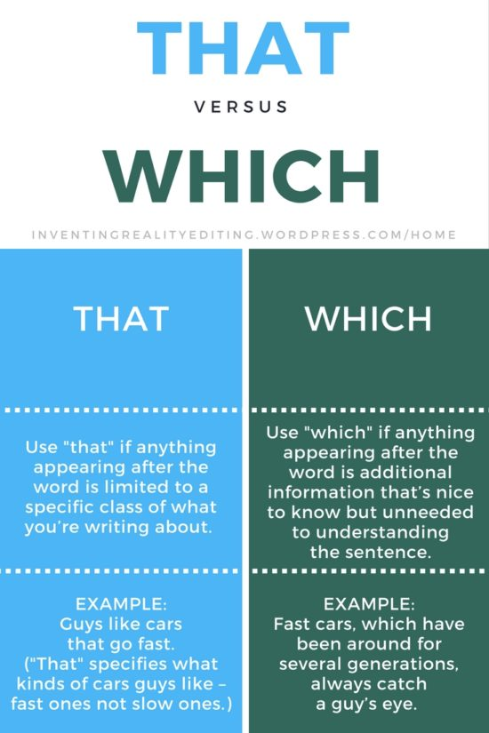 How to Use WHICH Vs. THAT in Sentence Correctly