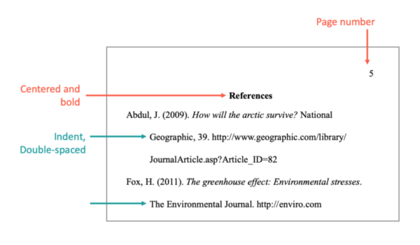Sample reference page for a student paper: