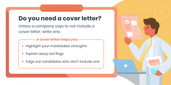 How To Write a Successful Cover Letter - Step By Step Guide