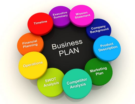 steps to business plan