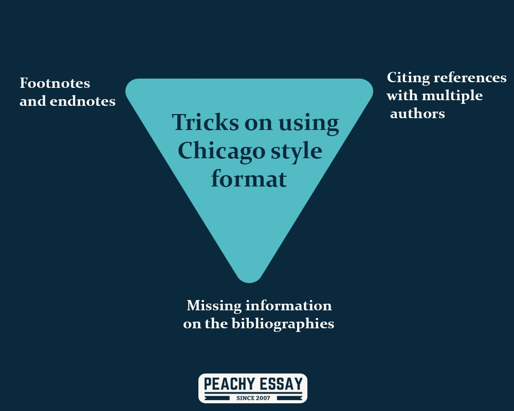 Tricks on Using Chicago Format