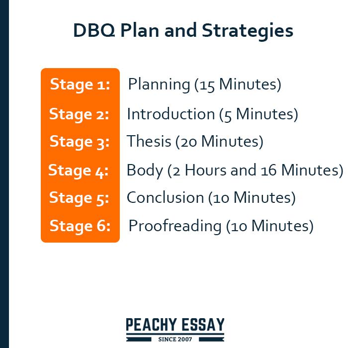 DBQ plan & strategies