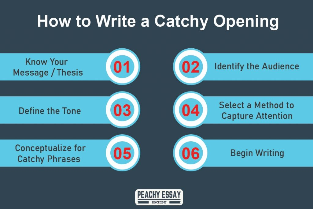 How to Write Catchy Opening