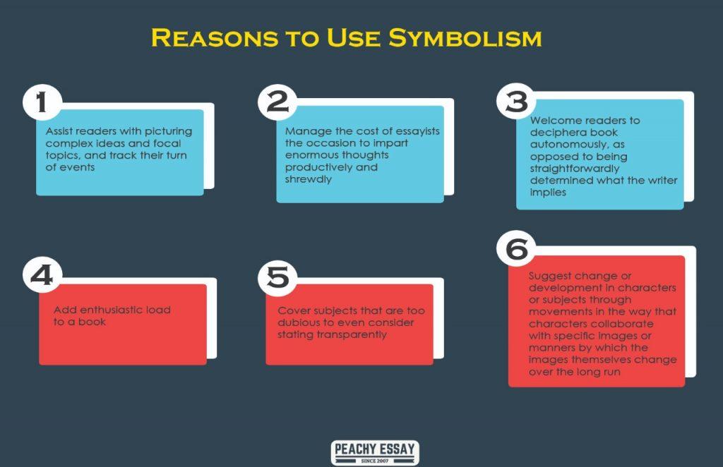 Reasons to use symbolism
