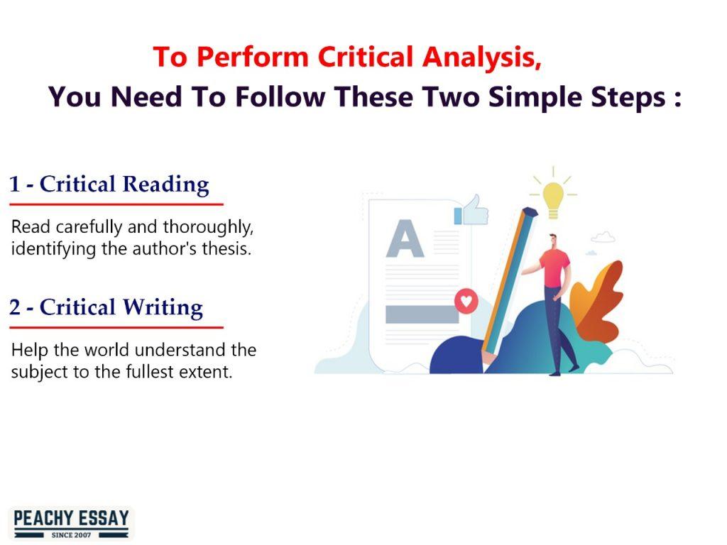 Critical analysis essay proofreading website us skilled laborer resume sample