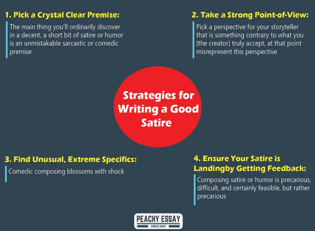Strategies for Writing a Good Satire