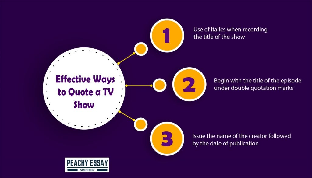 Effective ways to quote a tv show