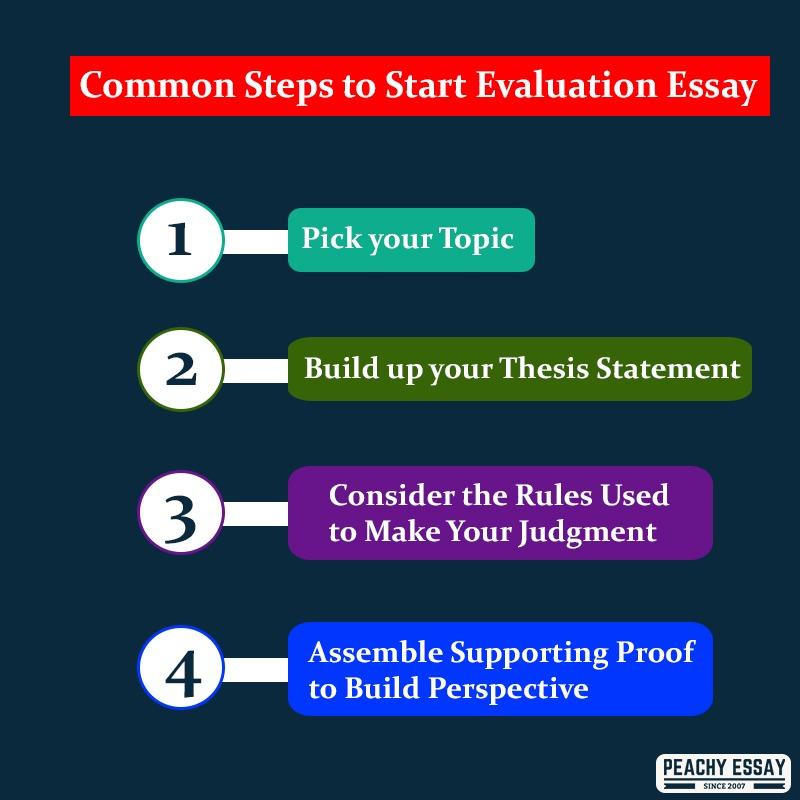 steps to start evaluation essay