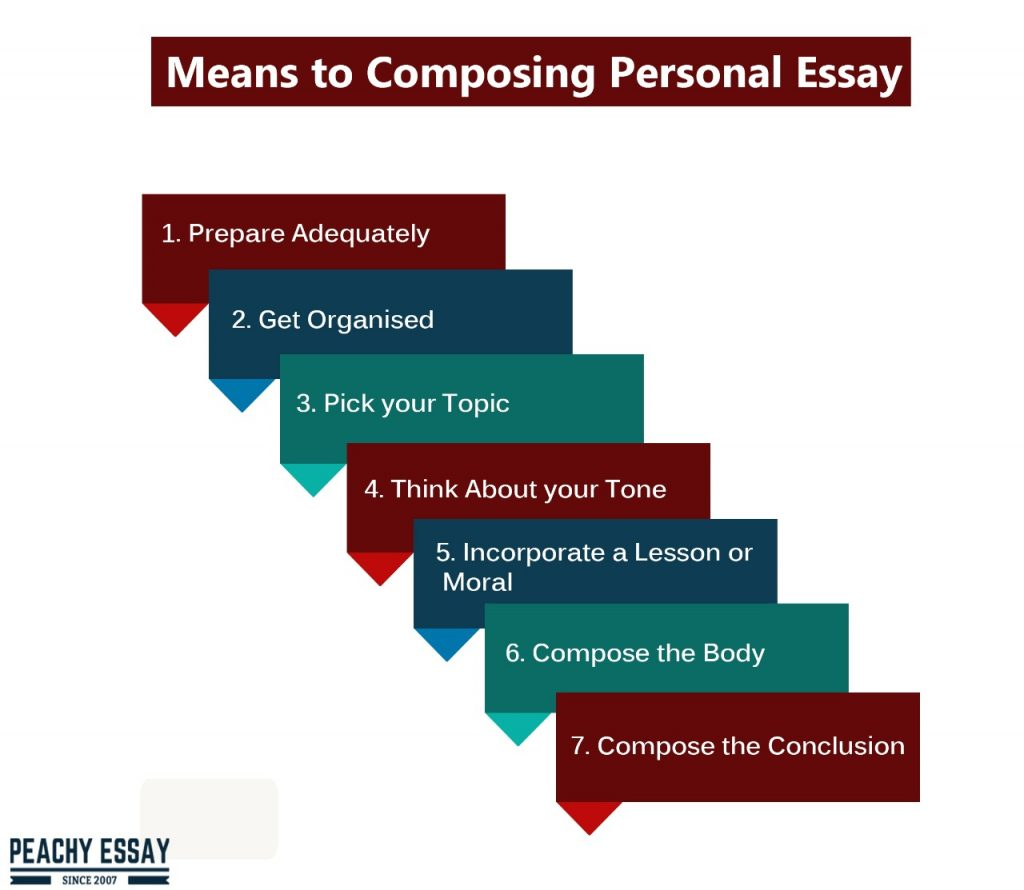 Means to compose personal essay