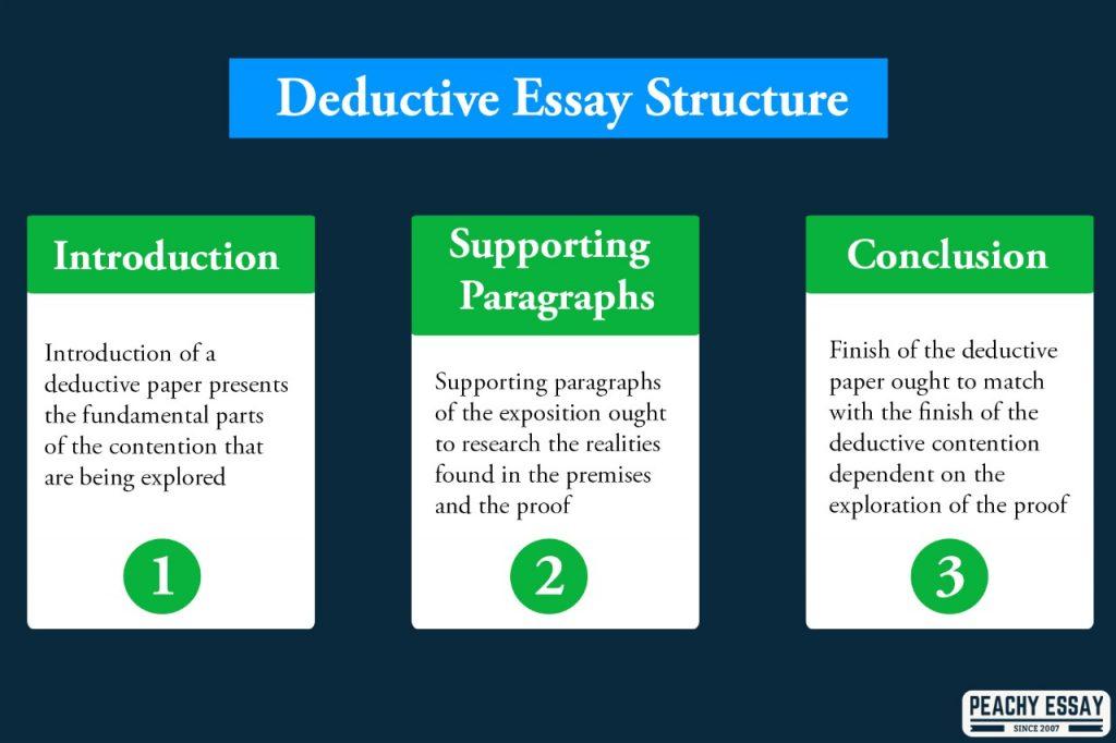 deductive essay structure