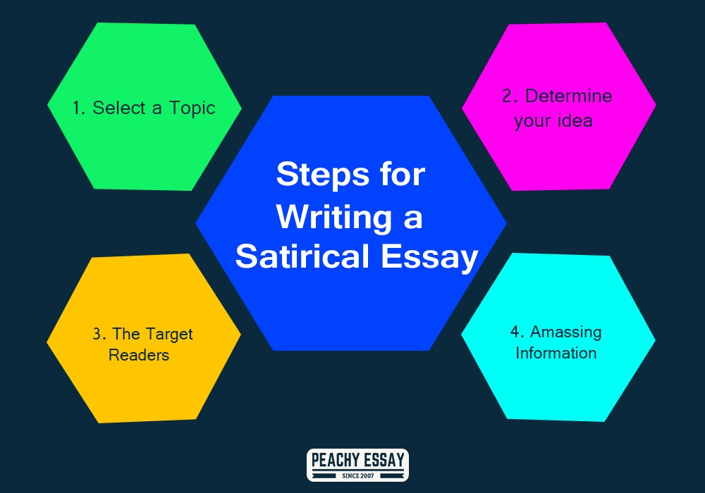 steps for writing satirical essay