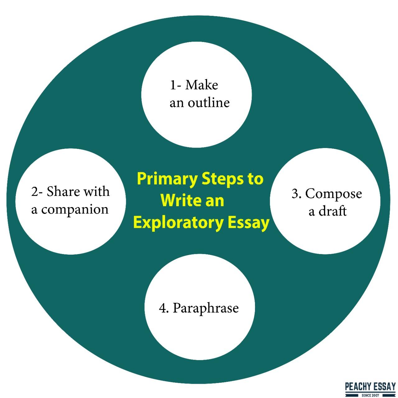 steps to exploratory essay