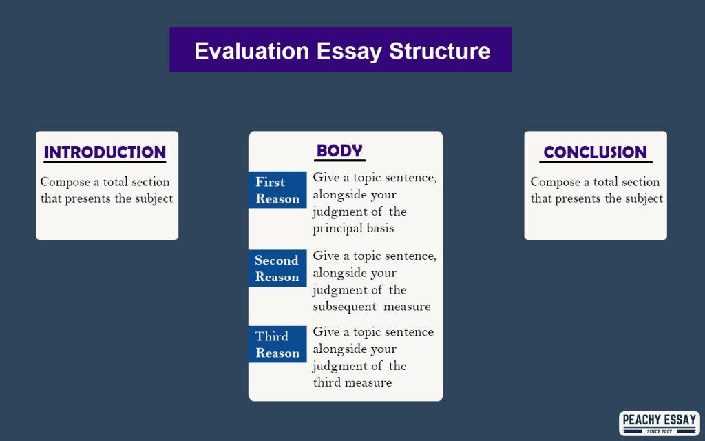 self evaluation essay structure