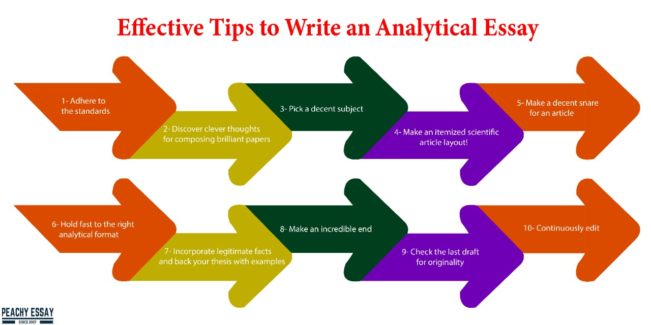 Tips for Writing an Excellent Analytical Essay