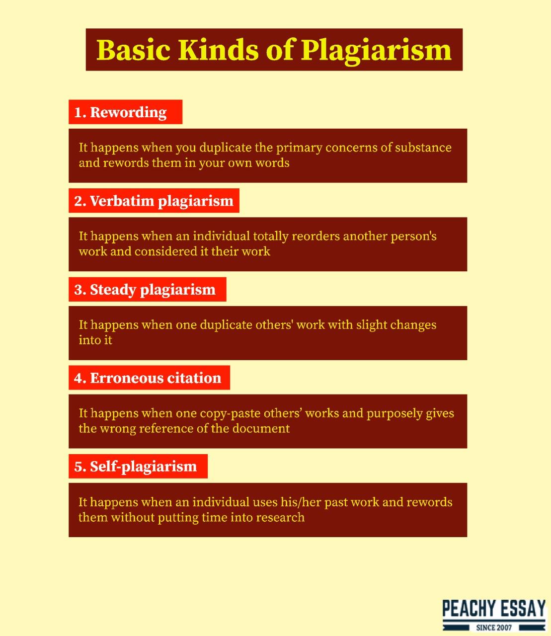 basic kinds of plagiarism