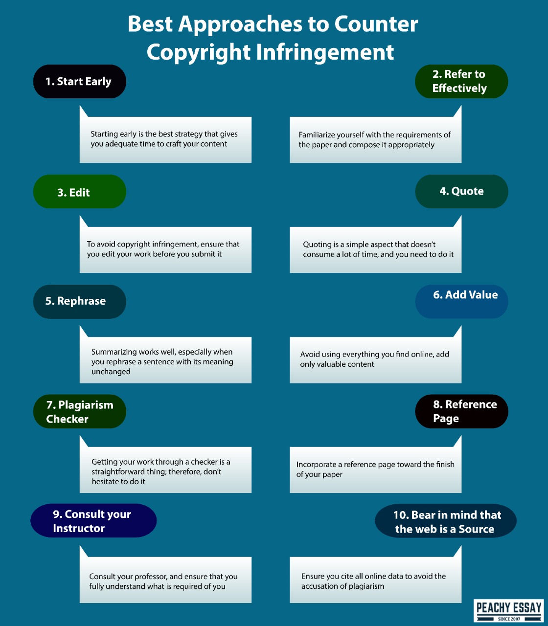 best approaches to counter copyright infringement