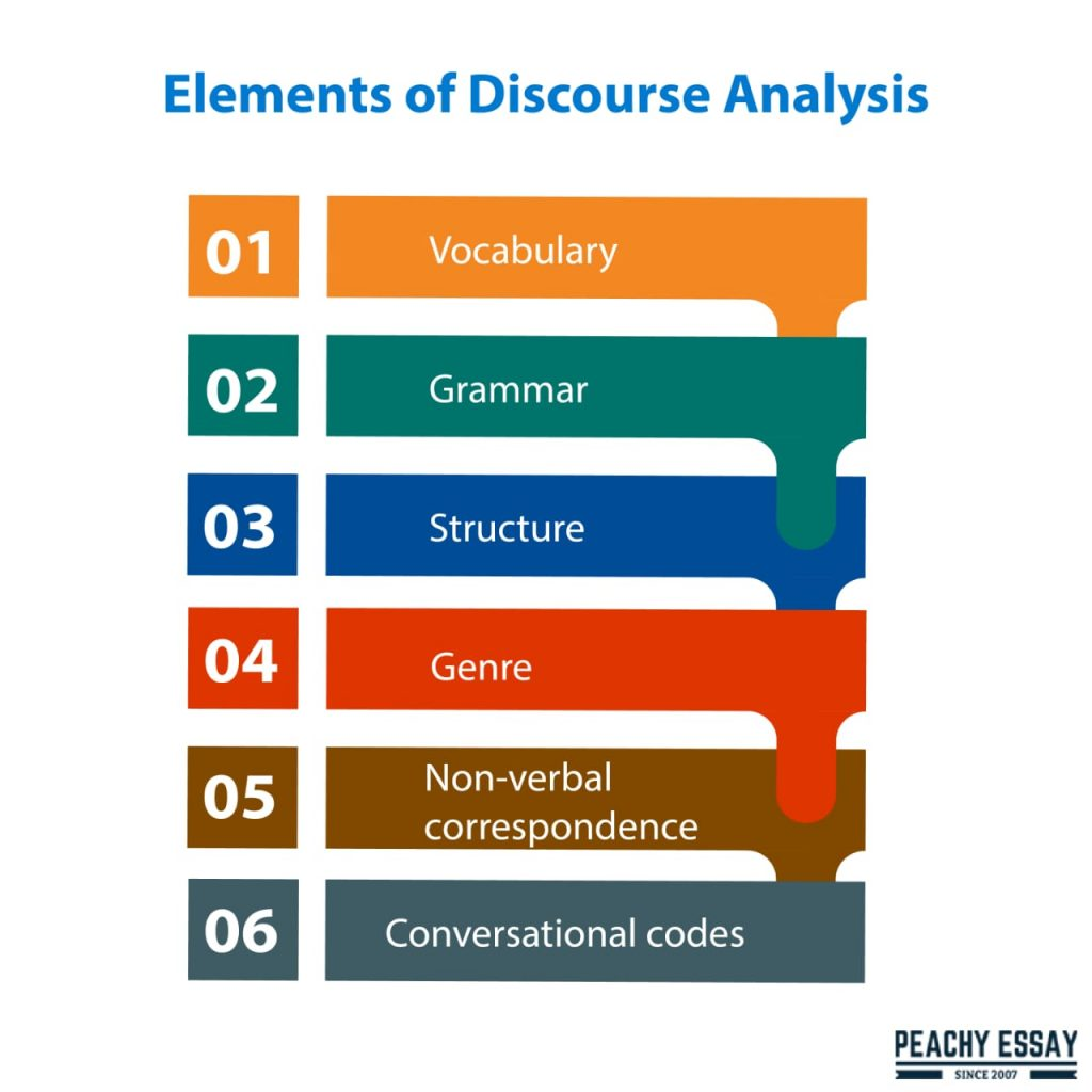 elements of discourse analysis