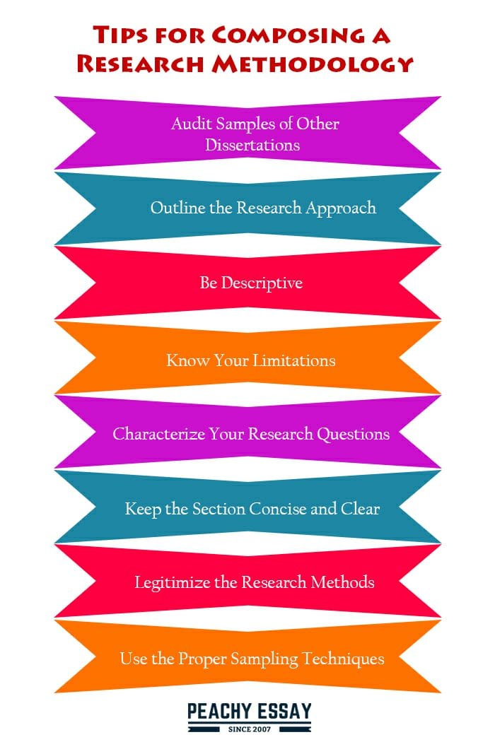 tips for composing a research methodology