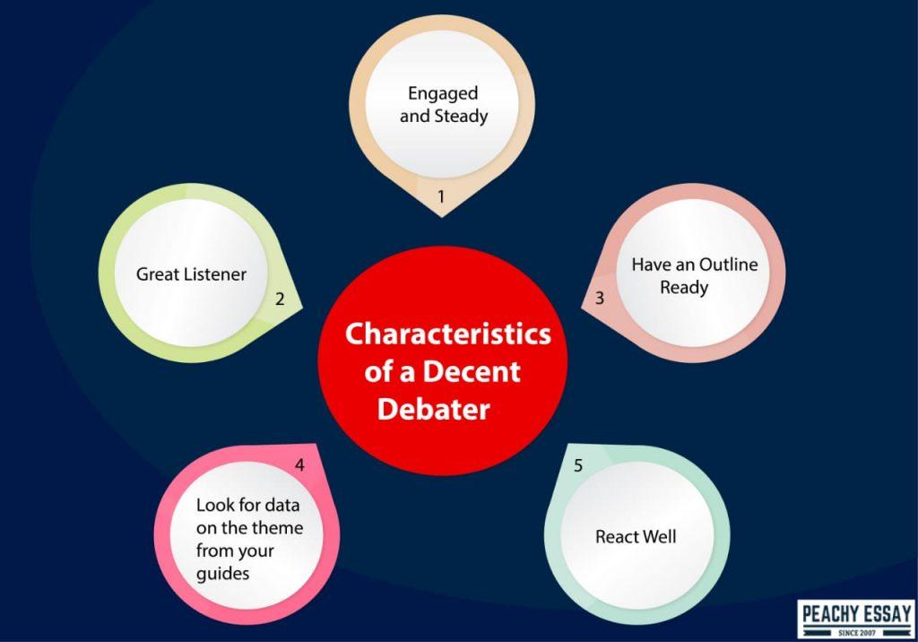 characteristics of a good debater