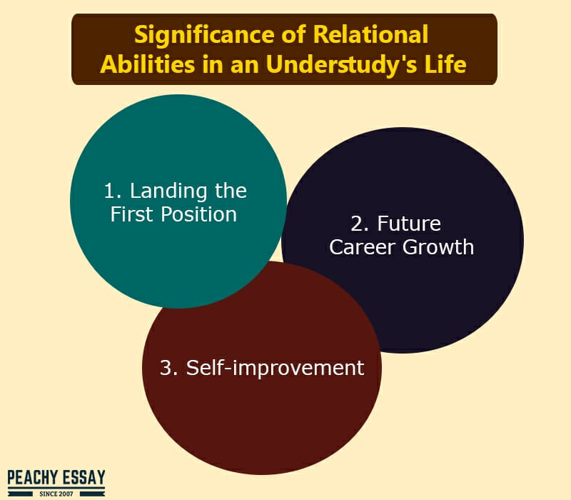 significance of relational abilities