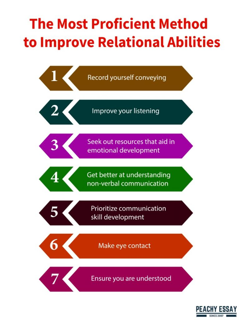 method to improve relational abilities