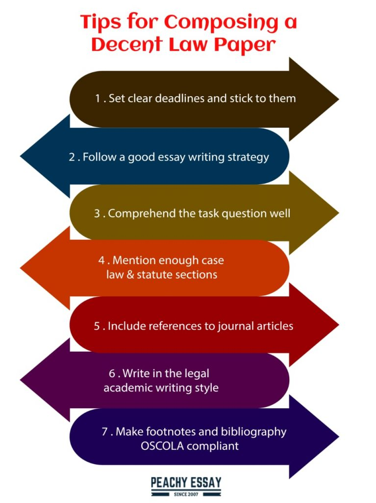 tips for composing a decent law paper
