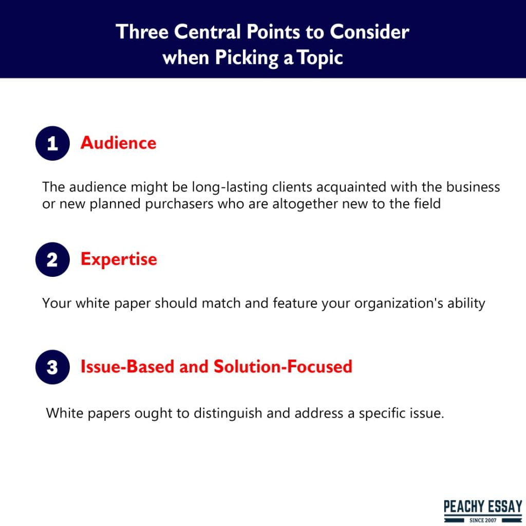 Factors to Consider When Selecting a White Paper Topic