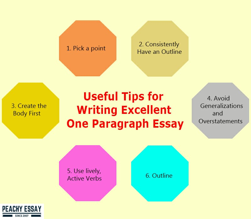 Tips for Writing a Great One Paragraph Essay