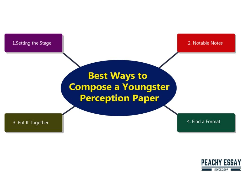 best way to compose a youngster perception paper
