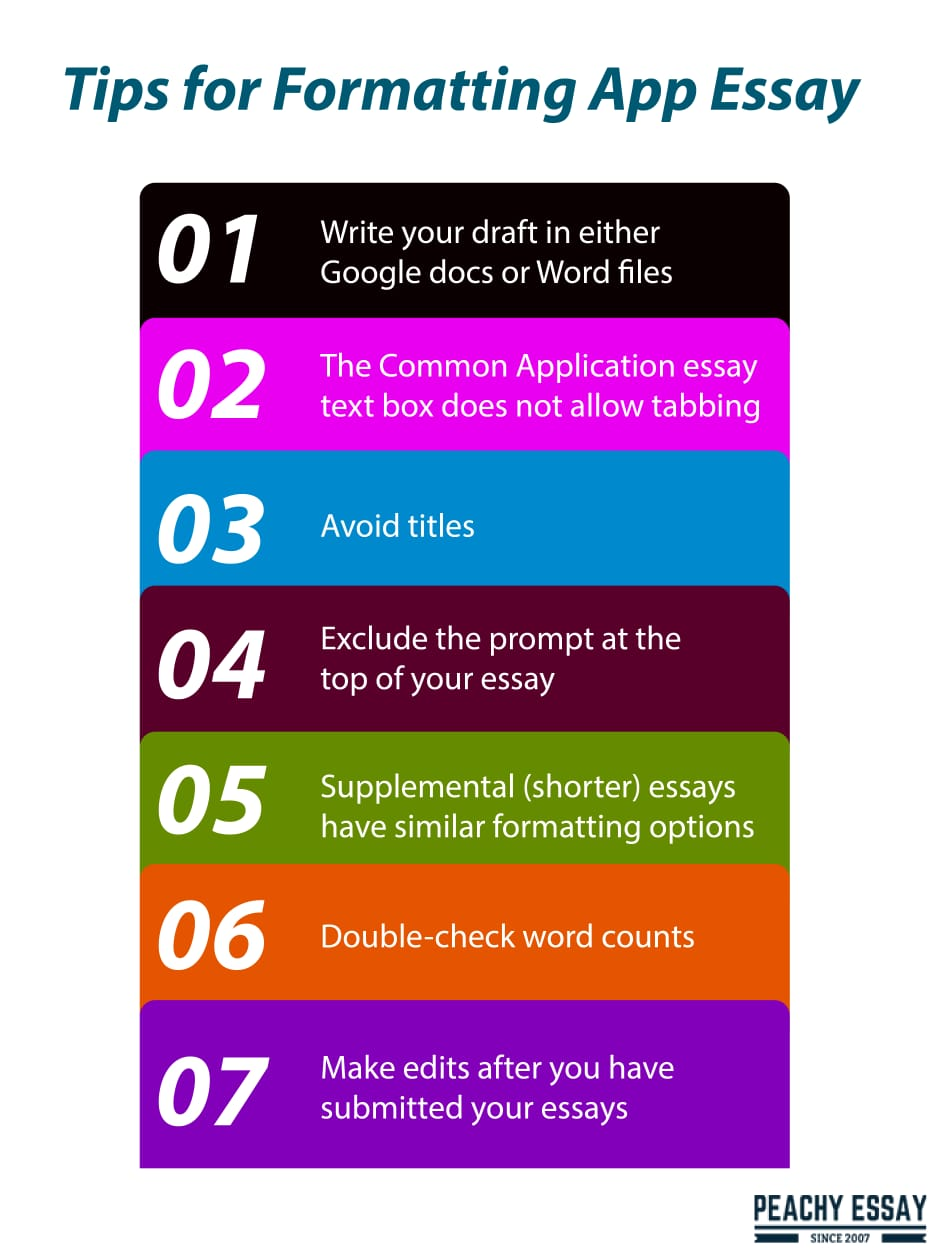 tips for formatting your essay