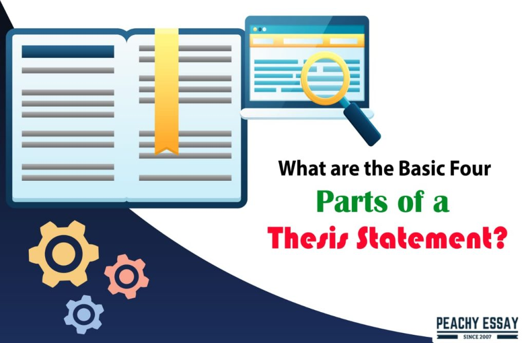 What are the basic four parts of a thesis statement?